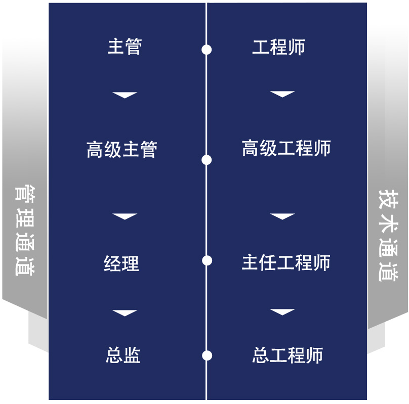 Promotion-Channels-Mobile-Chinese